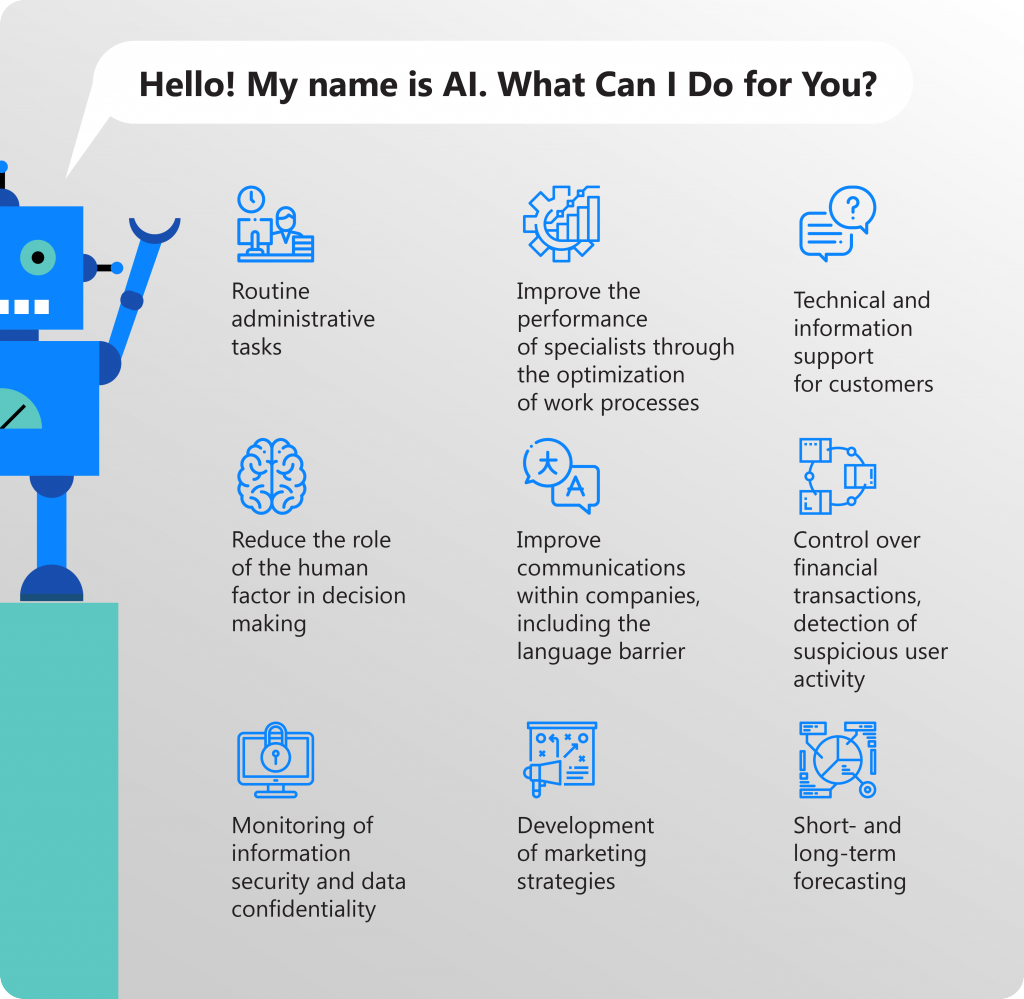 AI Business Solutions - Artificial Intelligence: How It Shapes the Future of Business Today
