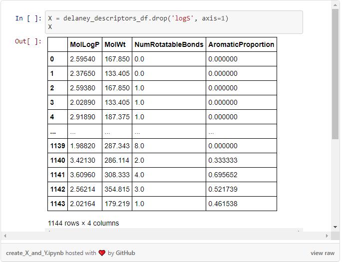 delaney_descriptors_df dataframe to X and Y subsets