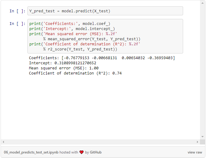 now apply the trained model to make predictions on the test set (X_test).