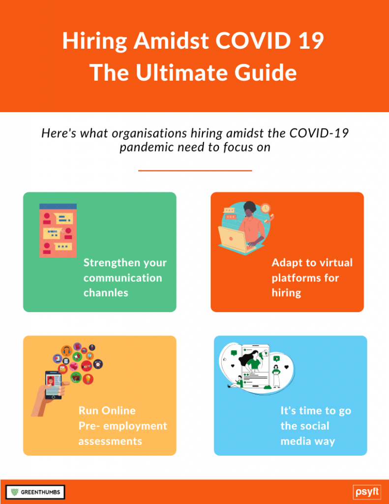 COVID-19 Pandemic: Hiring Amidst – The Ultimate Guide | Experfy.com