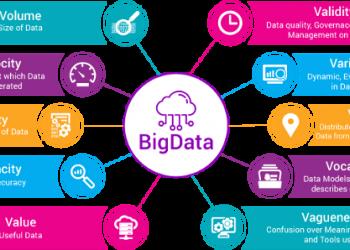 Big Data Analysis: Spark and Hadoop