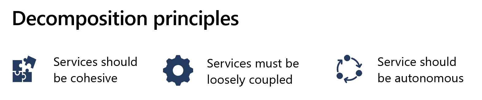 Decomposition Principles