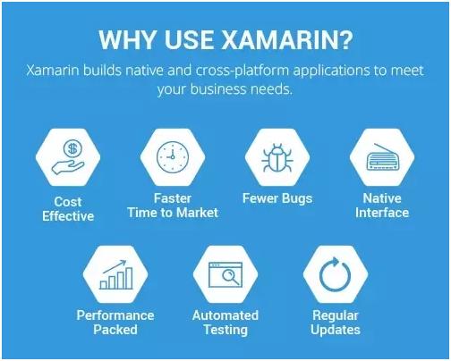 Xamarin vs React Native: 5 Step Comparison Guide 2021